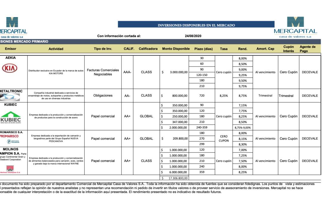 Mercapital: Opciones de renta fija mercado bursátil