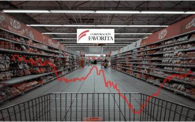 Acciones de Corporación Favorita: Análisis de Resultados del año 2020